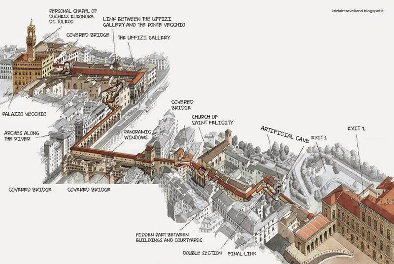 Firenze_Vasari-Corridor_00